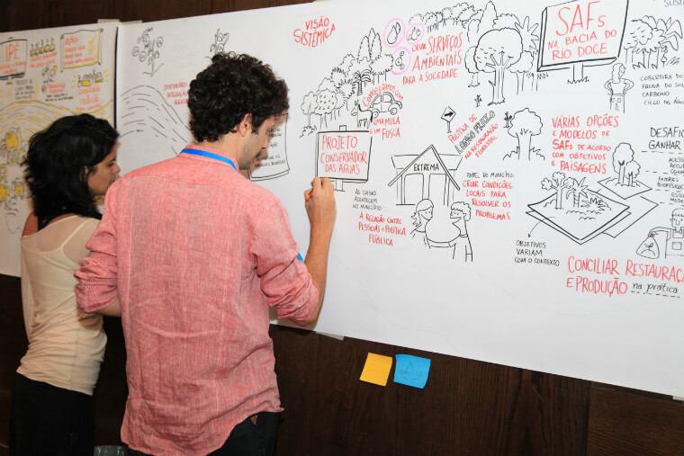 The workshop discussions were graphically represented by the Idea Clara team.